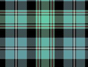 Achtergronden Schotse ruit